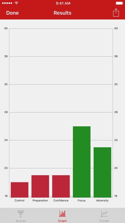 Sport Performance Assessment (SPA 2) screenshot-3