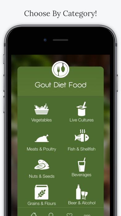 Gout Diet Foodsのおすすめ画像2