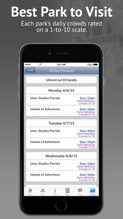 TouringPlans Lines Universal Orlando (Unofficial) Screenshot