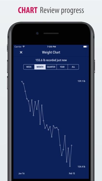 Weight Tracker for HealthKit