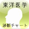 東洋医学診断チャート-IDO-NO-NIPPON-SHA,INC.