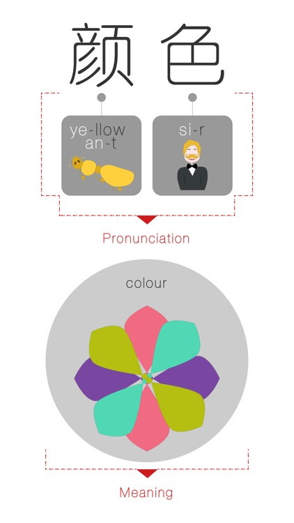 Speaking Chinese At Once: Colour (WOAO Chinese)