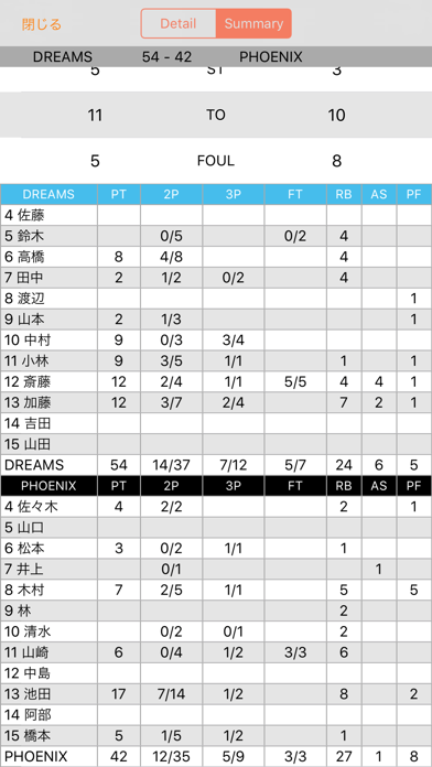 HOOP i バスケットボール スコア screenshot1