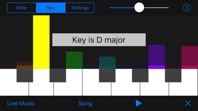 What Key