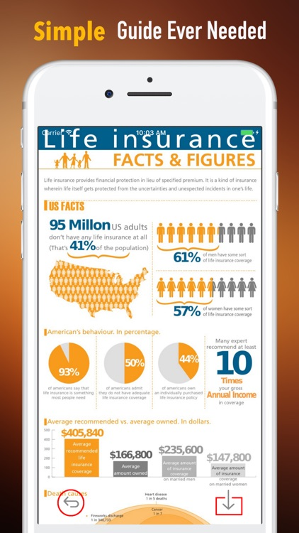 Life Insurance 101-Senior Citizens and Health Tips