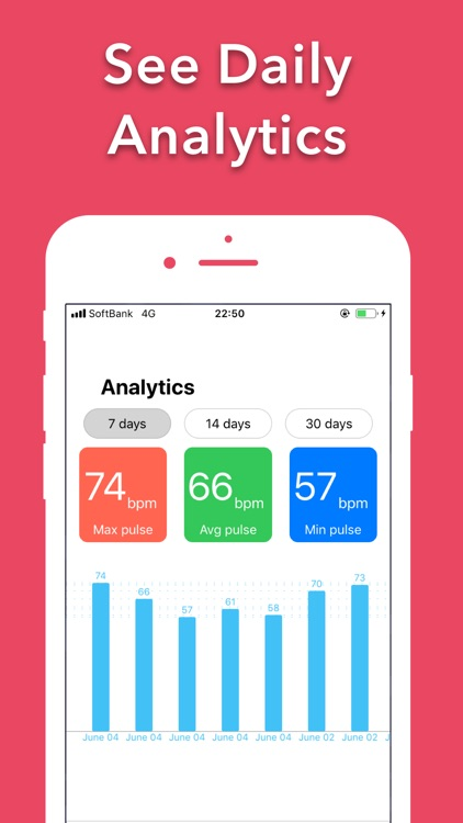 Instant Heart Rate Monitor HRV