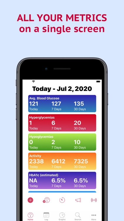 Diabetes Tracker - Diabeto Log screenshot-1