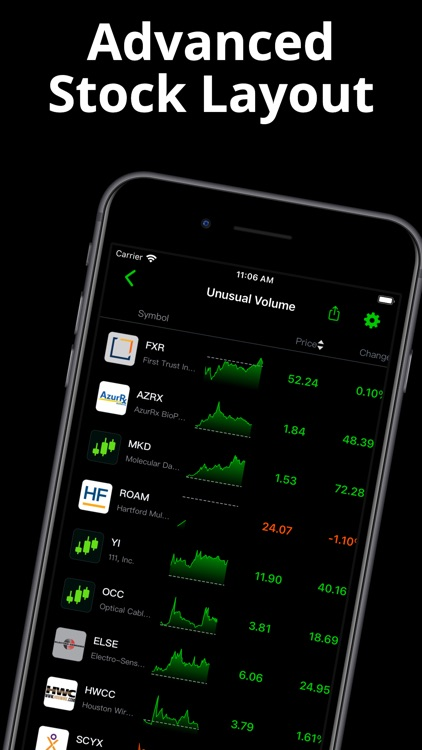 Stock Scanner - Stock Market screenshot-7