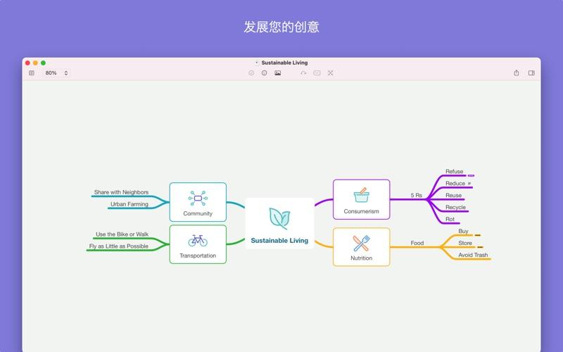 MindNode – Mind Map & Outline for Mac