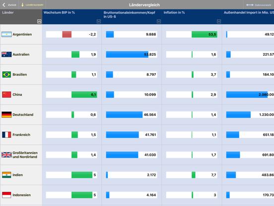 KOSMOS Welt-Almanach 2021 screenshot 16