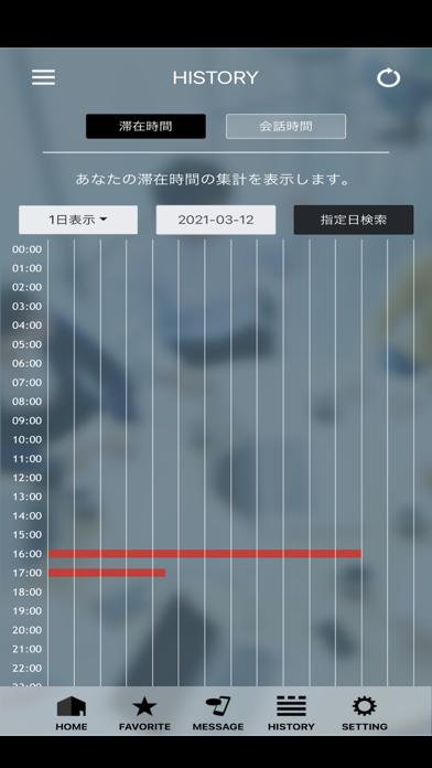 Connectedxデジタルコミュニティマネージャー紹介画像4