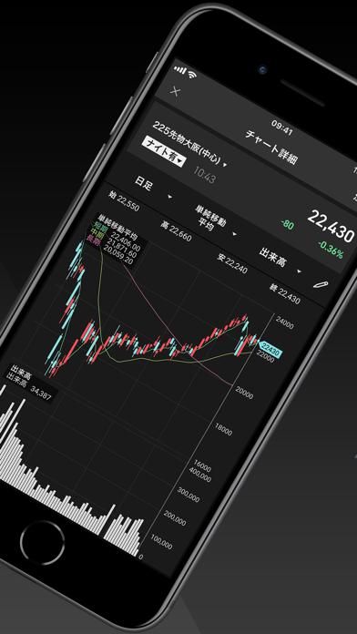 iSPEED 先物OP - 楽天証券の先物・オプションアプリ ScreenShot1