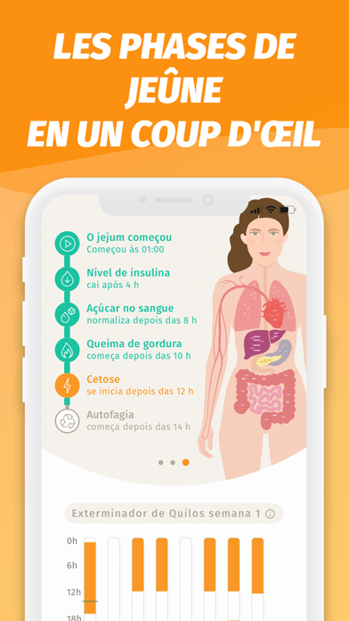 messages.download BodyFast - Fasting | Jeûne software