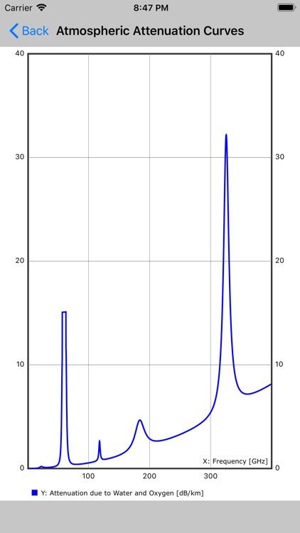Radar Analysis Toolbox Lite screenshot-7