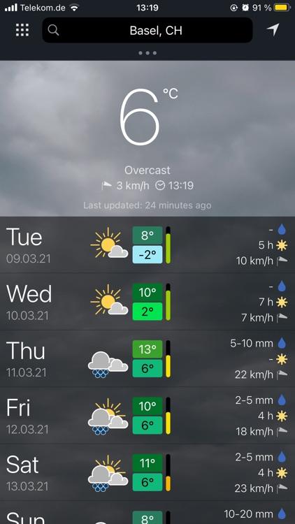 meteoblue weather & maps