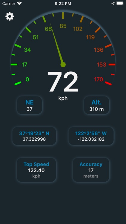 Speedometer - Real Time