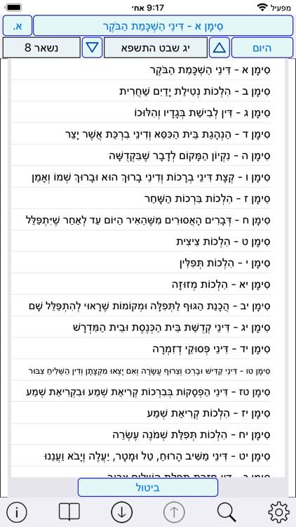 Esh Kizur Shulhan Aruch