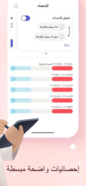 الدورة الشهرية ايام التبويض على App Store