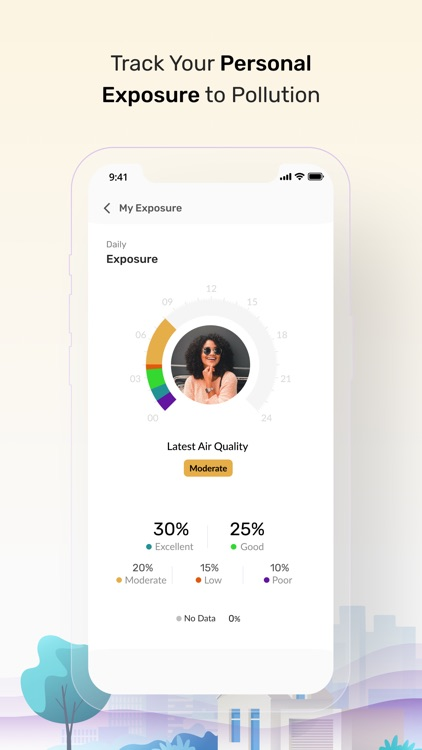 Air Quality App - BreezoMeter screenshot-4