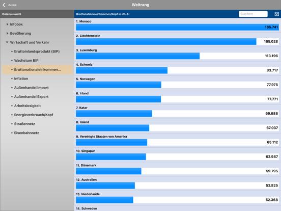 KOSMOS Welt-Almanach 2021 screenshot 17