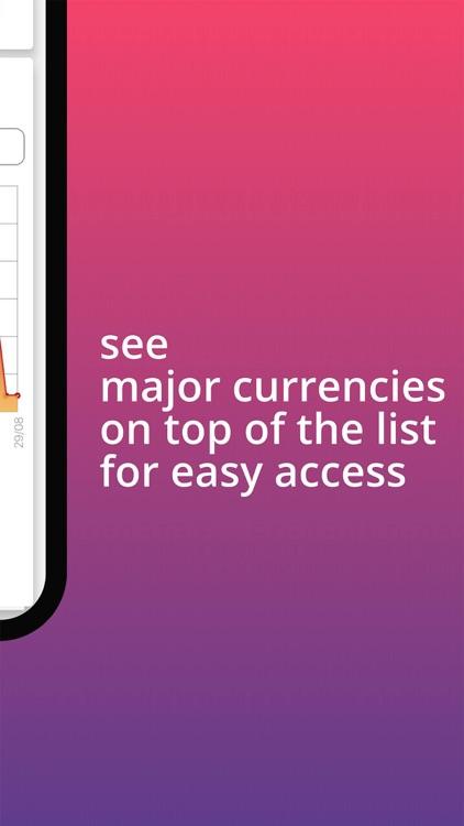 All Currency Converter -Cignux screenshot-3