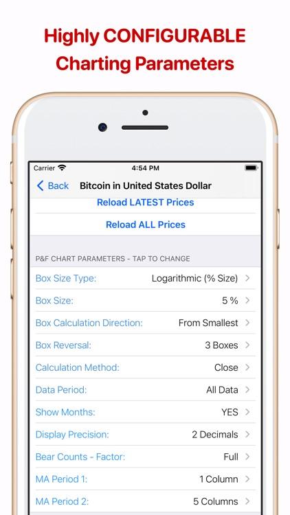 P&F Charts screenshot-4