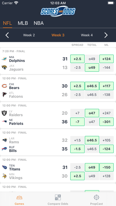 Scores and Odds Comparison Screenshot