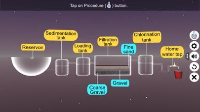 Water Purification System screenshot 5