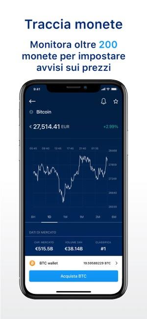bitcoin mercato dello shopping)
