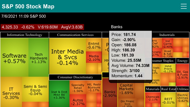 S&P 500 Stock Map screenshot-6