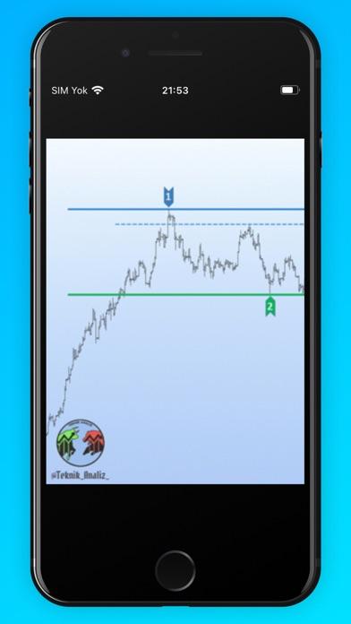 Teknik Analiz screenshot 7