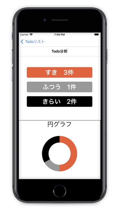 自己分析ToDo紹介画像2