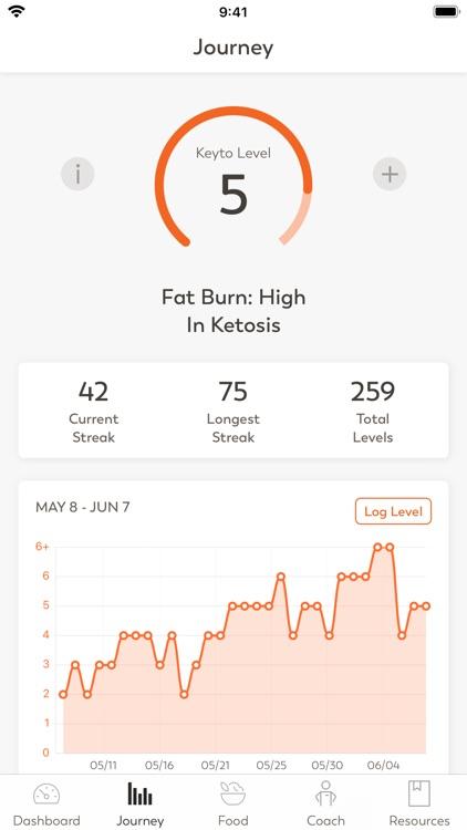 Keyto - Keto Tracker + Diet