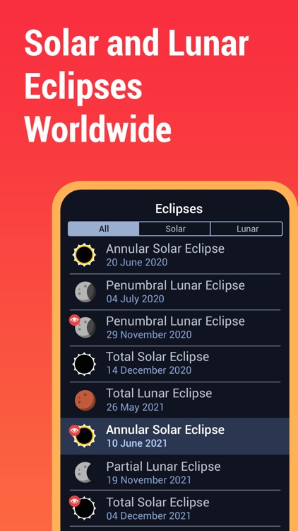 Eclipse Guide: Ring of Fire 21
