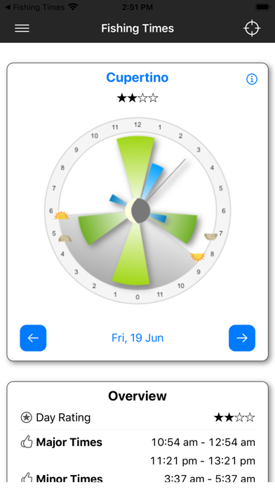 Fishing Times Calendarのおすすめ画像1