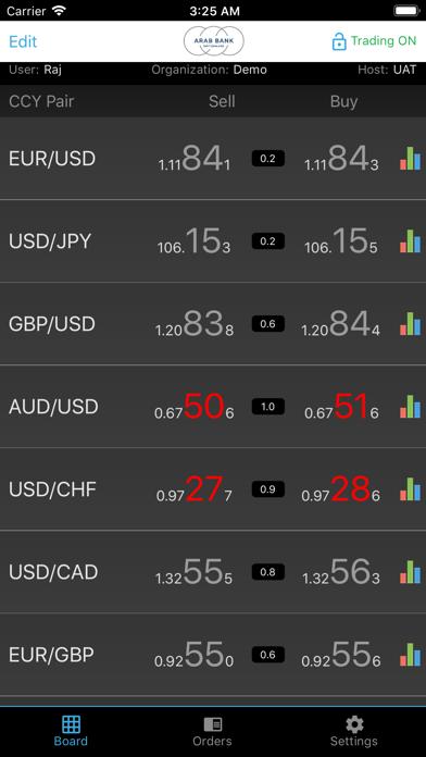 Arab Bank Foreign Exchange Screenshot