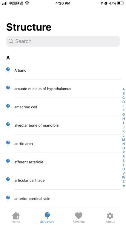 Atlas of Human Histology