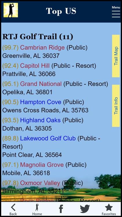 GolfDay Top US screenshot-9