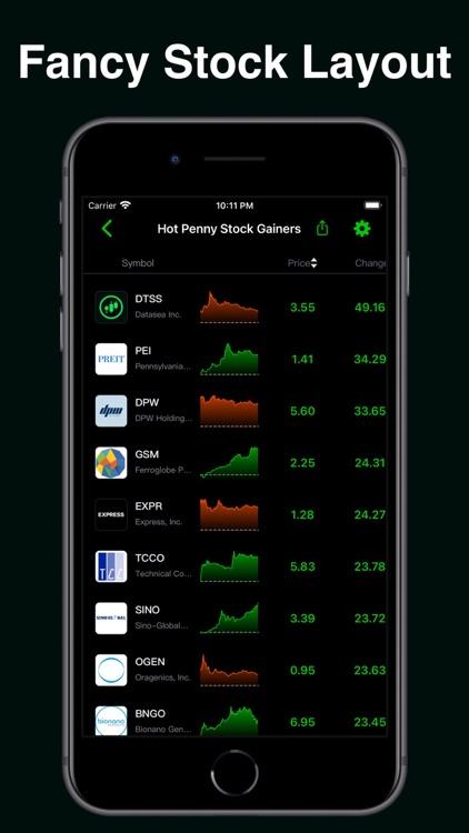 Penny Stocks Market screenshot-6