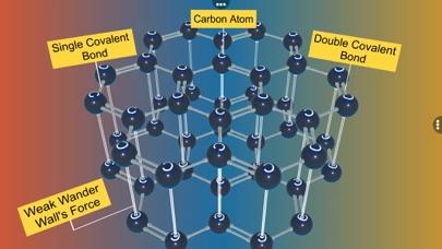 Allotropes of Carbon screenshot 6