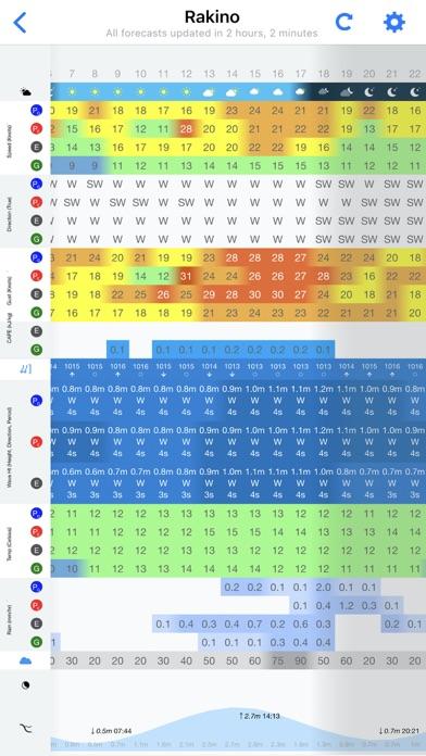 PredictWind — Marine Forecasts Screenshot