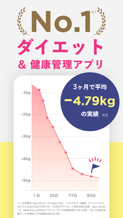 定番アプリのFiNC ダイエットのための体重管理やカロリー計算アプリ