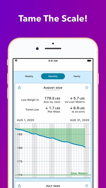 Happy Scale: Lose Weight Daily screenshot-4