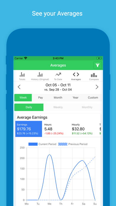 ServerLife - Tip Tracker Screenshot
