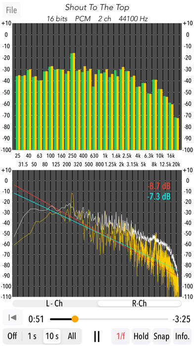 Music Frequency Analyzerのおすすめ画像8