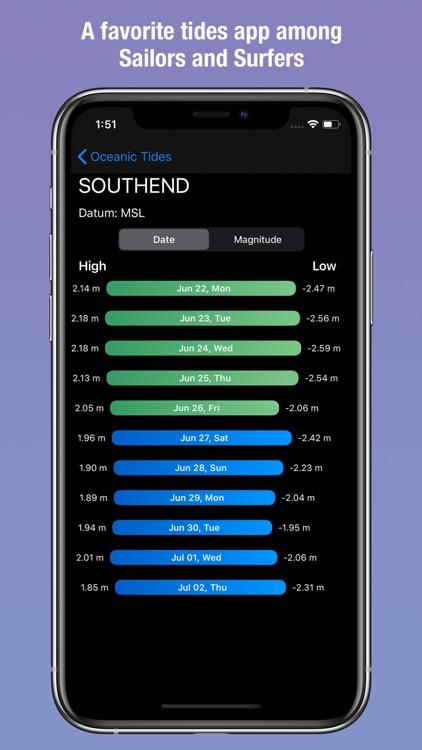 SafeAnchor.Net Anchor Alarm screenshot-3