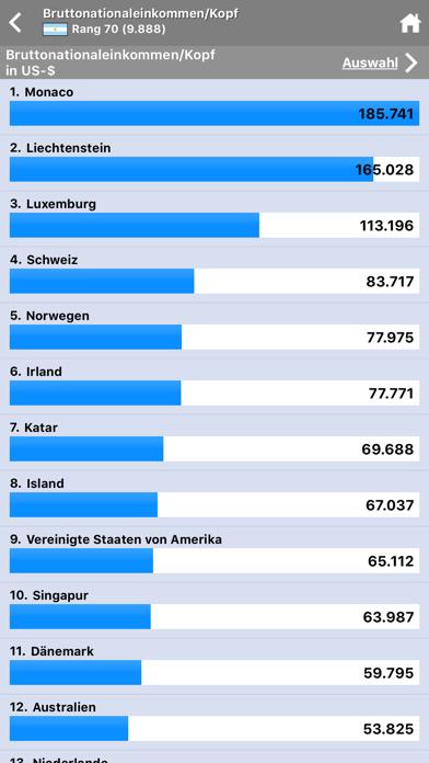 KOSMOS Welt-Almanach 2021 screenshot 7