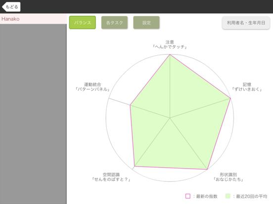 視覚認知バランサー for iPadのおすすめ画像4
