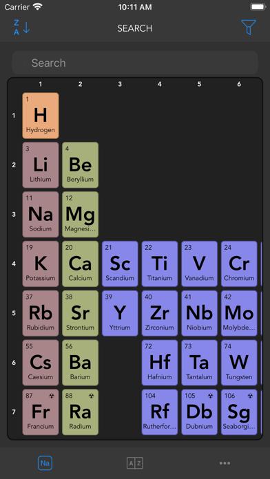 Periodic Table - Smart Screenshots