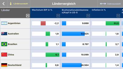 KOSMOS Welt-Almanach 2021 screenshot 6